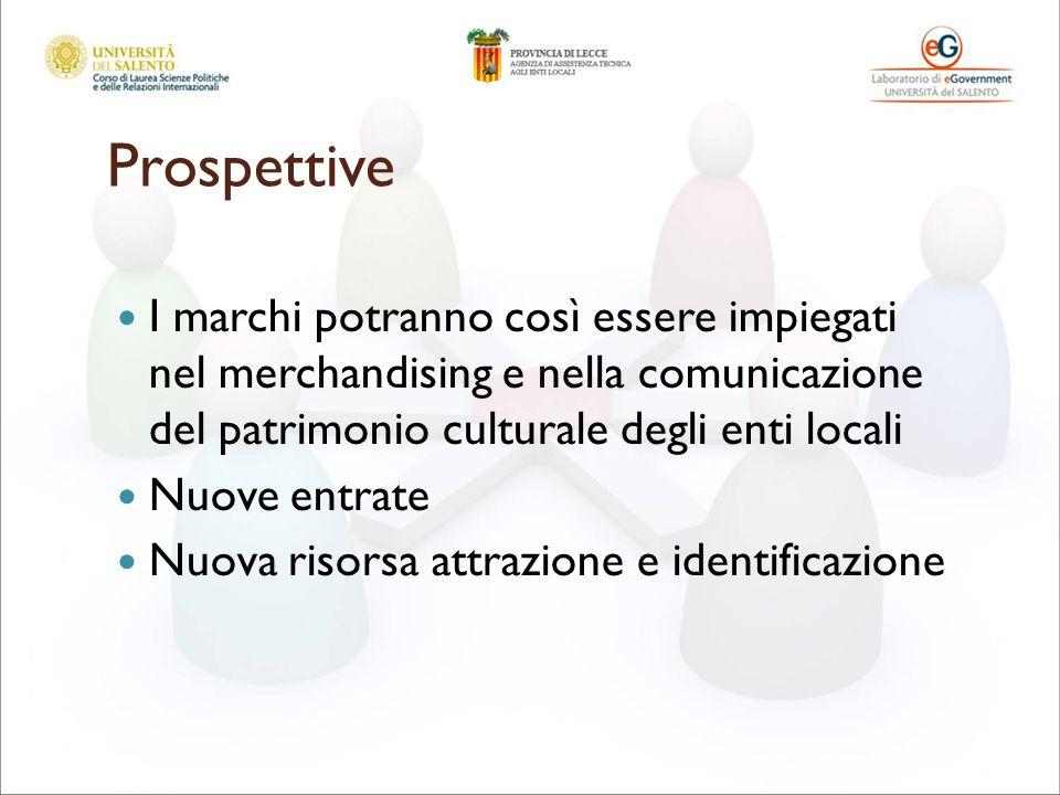 Prospettive I marchi potranno così essere impiegati nel merchandising e nella comunicazione del patrimonio culturale degli enti locali Nuove entrate Nuova risorsa attrazione e identificazione