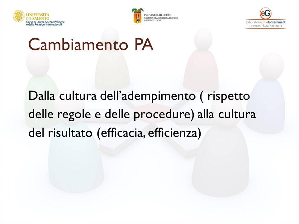 Cambiamento PA Dalla cultura delladempimento ( rispetto delle regole e delle procedure) alla cultura del risultato (efficacia, efficienza)
