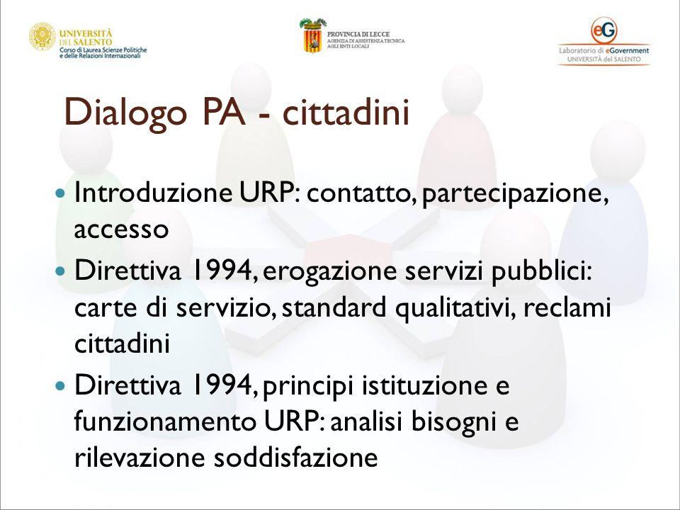Dialogo PA - cittadini Introduzione URP: contatto, partecipazione, accesso Direttiva 1994, erogazione servizi pubblici: carte di servizio, standard qualitativi, reclami cittadini Direttiva 1994, principi istituzione e funzionamento URP: analisi bisogni e rilevazione soddisfazione