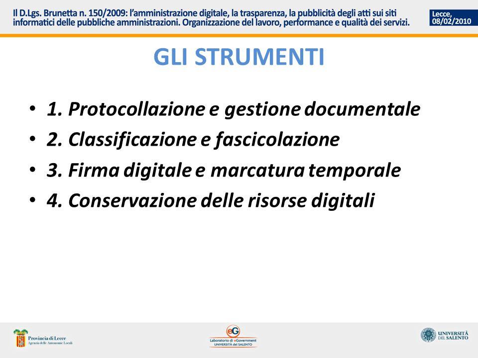 GLI STRUMENTI 1. Protocollazione e gestione documentale 2. Classificazione e fascicolazione 3. Firma digitale e marcatura temporale 4. Conservazione d