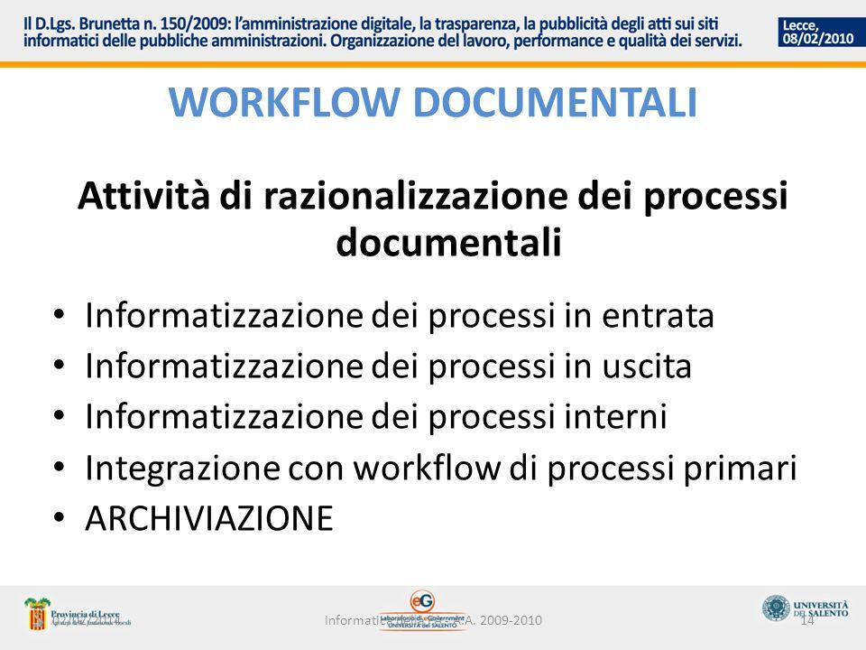 02/02/2014Informatica della PA - A.A. 2009-201014 WORKFLOW DOCUMENTALI Attività di razionalizzazione dei processi documentali Informatizzazione dei pr