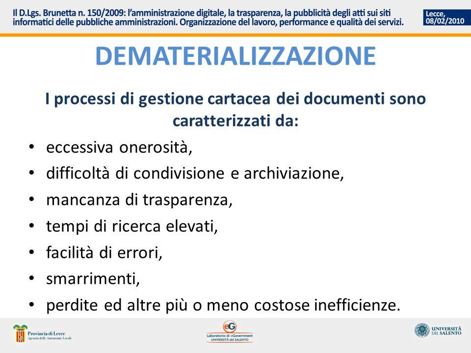 NORMATIVA DI RIFERIMENTO Codice dellAmministrazione digitale (d.lgs.
