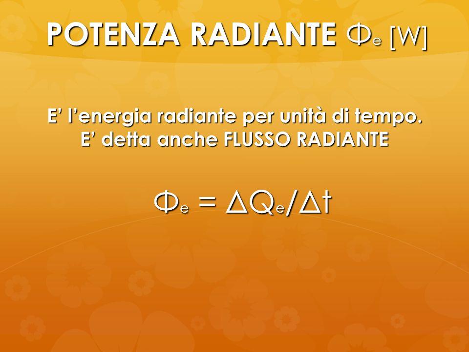 POTENZA RADIANTE Φ e [W] E lenergia radiante per unità di tempo. E detta anche FLUSSO RADIANTE Φe = ΔQe/ΔtΦe = ΔQe/ΔtΦe = ΔQe/ΔtΦe = ΔQe/Δt