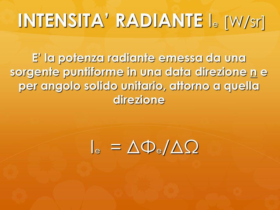 INTENSITA RADIANTE I e [W/sr] E la potenza radiante emessa da una sorgente puntiforme in una data direzione n e per angolo solido unitario, attorno a