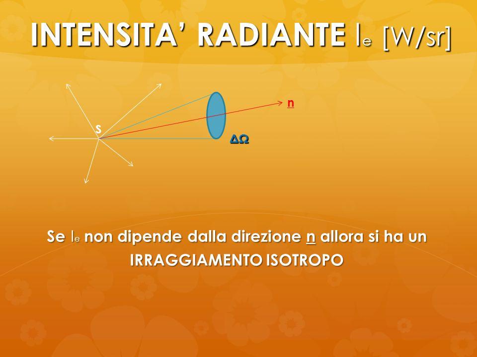 INTENSITA RADIANTE I e [W/sr] Se I e non dipende dalla direzione n allora si ha un IRRAGGIAMENTO ISOTROPO S n ΔΩ