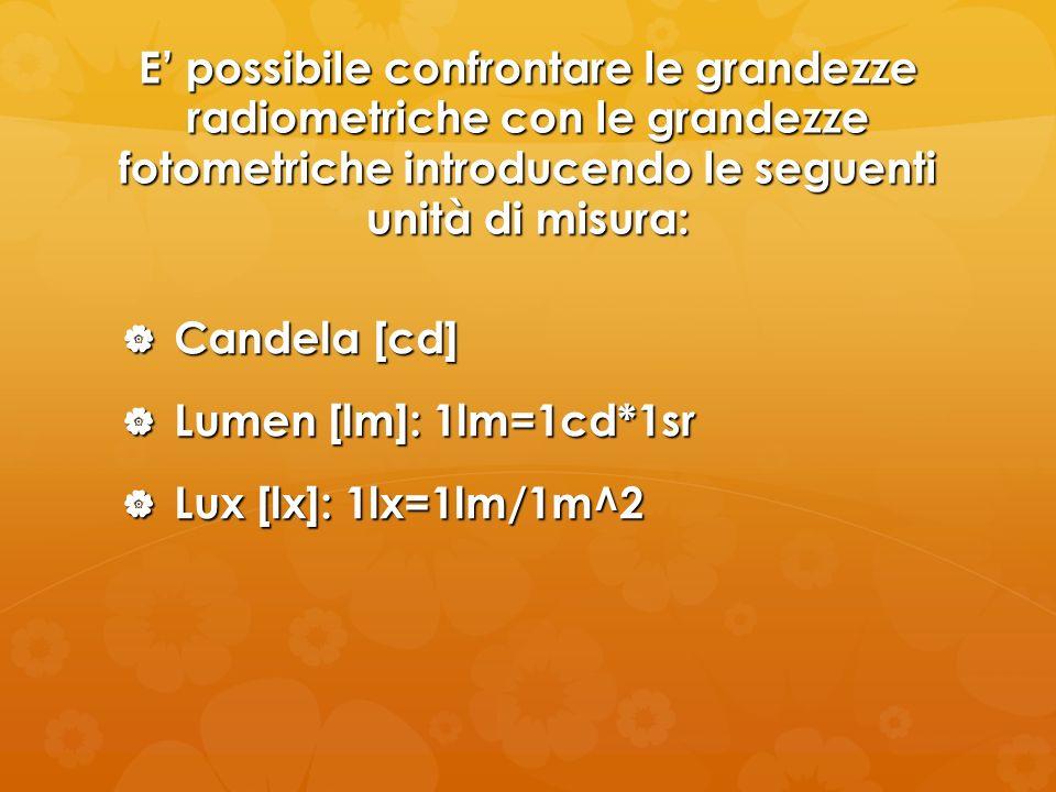 E possibile confrontare le grandezze radiometriche con le grandezze fotometriche introducendo le seguenti unità di misura: Candela [cd] Candela [cd] L