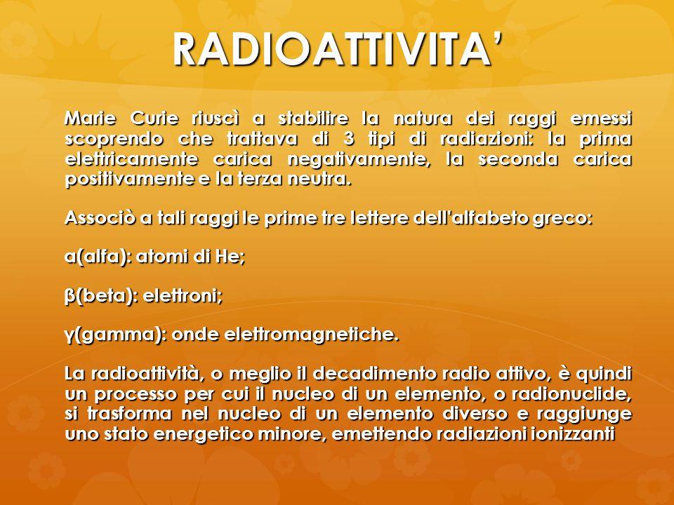 RADIOATTIVITA Marie Curie riuscì a stabilire la natura dei raggi emessi scoprendo che trattava di 3 tipi di radiazioni: la prima elettricamente carica