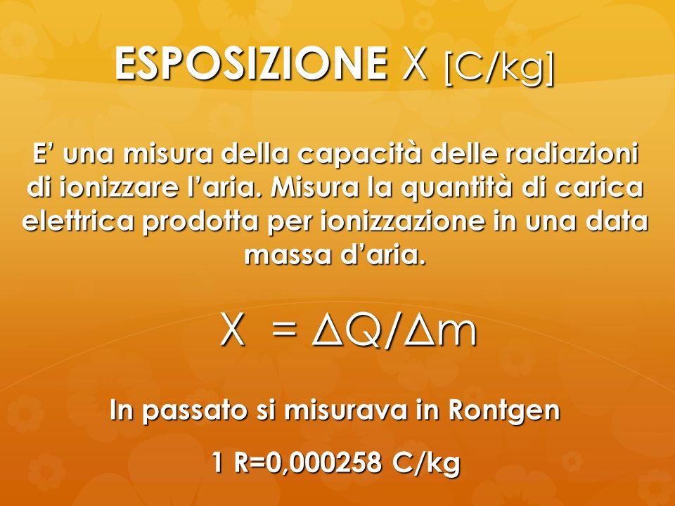 ESPOSIZIONE X [C/kg] X = ΔQ/Δm E una misura della capacità delle radiazioni di ionizzare laria. Misura la quantità di carica elettrica prodotta per io