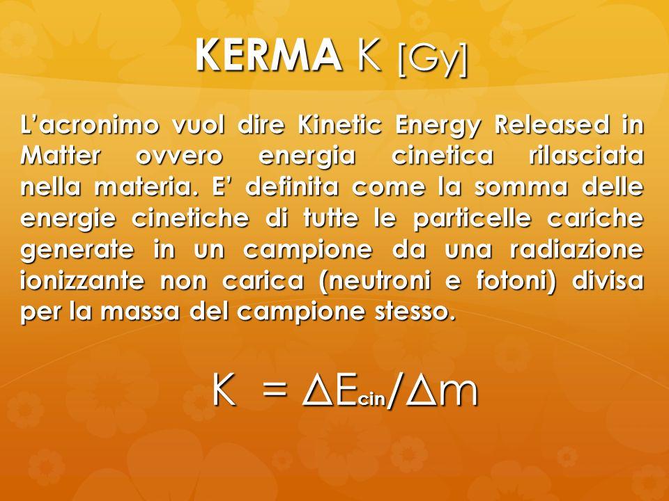 KERMA K [Gy] K = ΔE cin /Δm Lacronimo vuol dire Kinetic Energy Released in Matter ovvero energia cinetica rilasciata nella materia. E definita come la