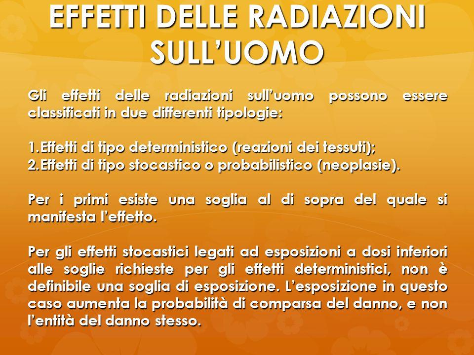 EFFETTI DELLE RADIAZIONI SULLUOMO Gli effetti delle radiazioni sulluomo possono essere classificati in due differenti tipologie: 1.Effetti di tipo det