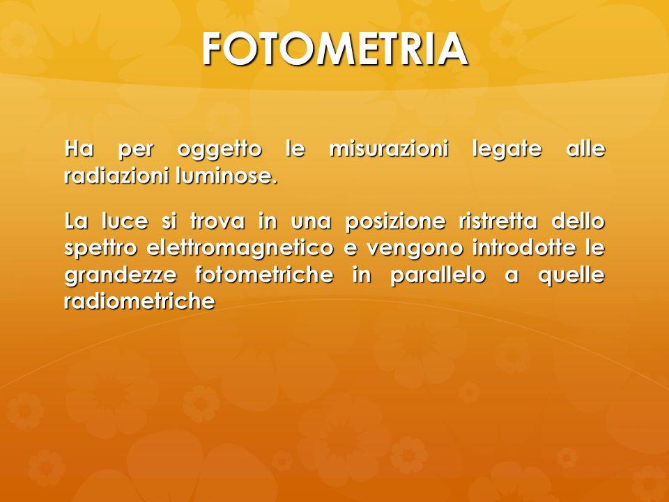 FOTOMETRIA Ha per oggetto le misurazioni legate alle radiazioni luminose. La luce si trova in una posizione ristretta dello spettro elettromagnetico e