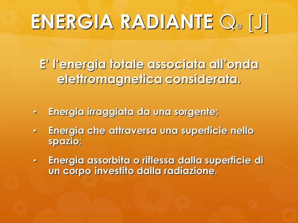 ENERGIA RADIANTE Q e [J] E lenergia totale associata allonda elettromagnetica considerata. Energia irraggiata da una sorgente; Energia irraggiata da u