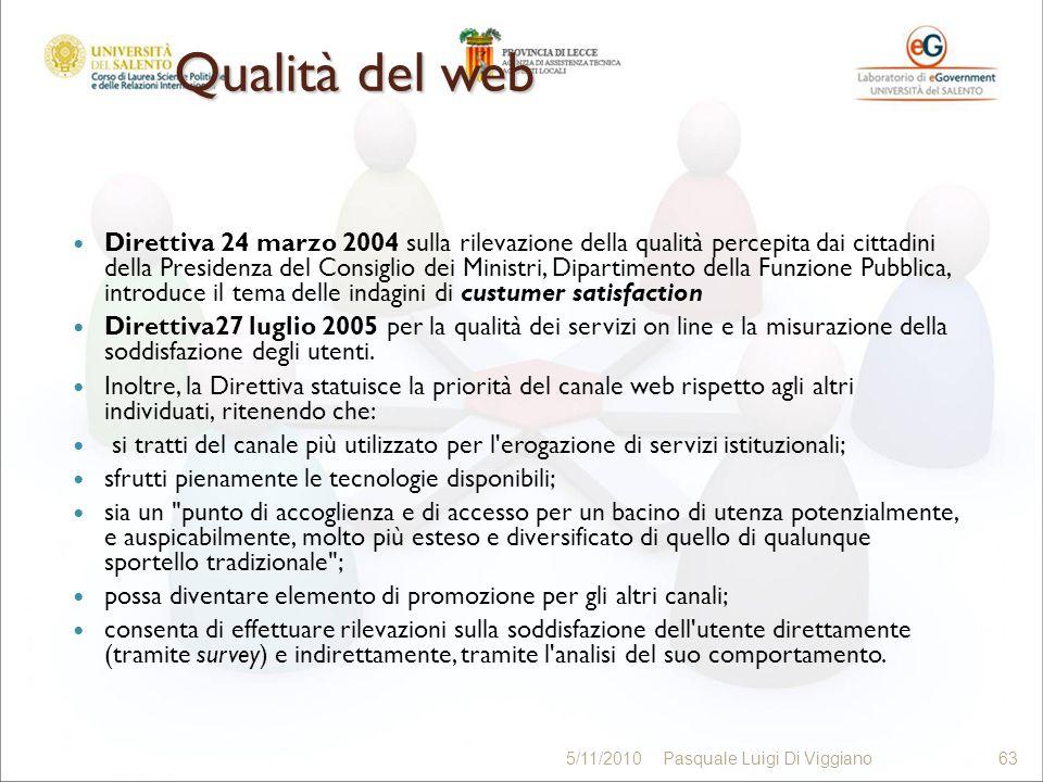 Qualità del web Direttiva 24 marzo 2004 sulla rilevazione della qualità percepita dai cittadini della Presidenza del Consiglio dei Ministri, Dipartime