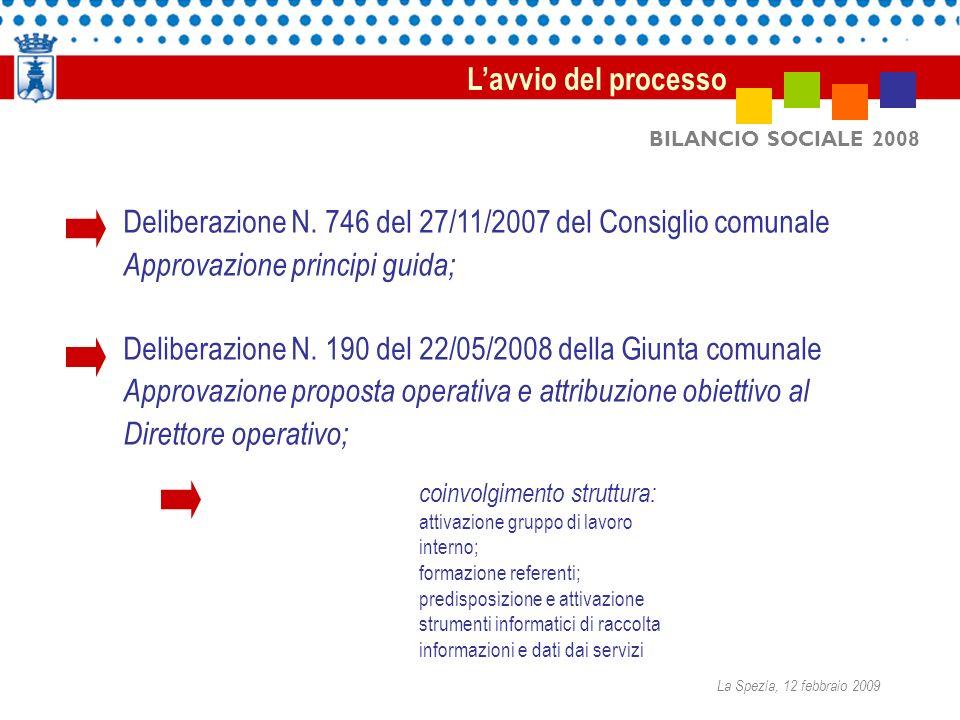 BILANCIO SOCIALE 2008 Deliberazione N. 746 del 27/11/2007 del Consiglio comunale Approvazione principi guida; Deliberazione N. 190 del 22/05/2008 dell