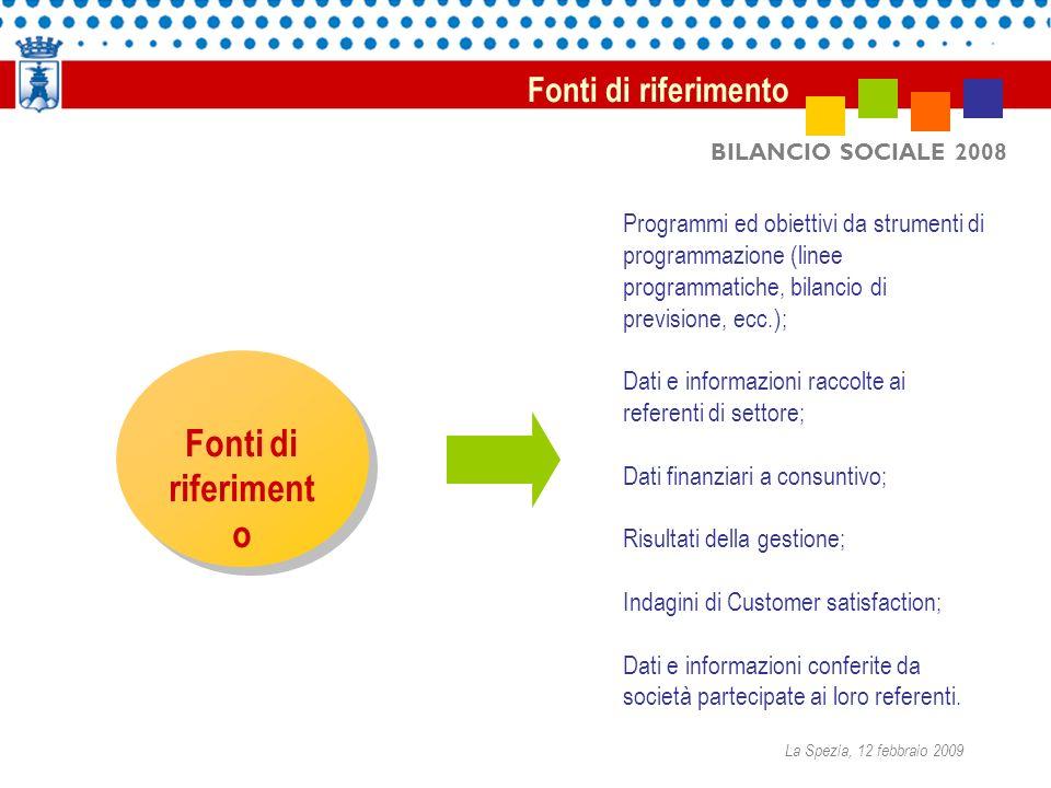 BILANCIO SOCIALE 2008 Fonti di riferiment o Programmi ed obiettivi da strumenti di programmazione (linee programmatiche, bilancio di previsione, ecc.)