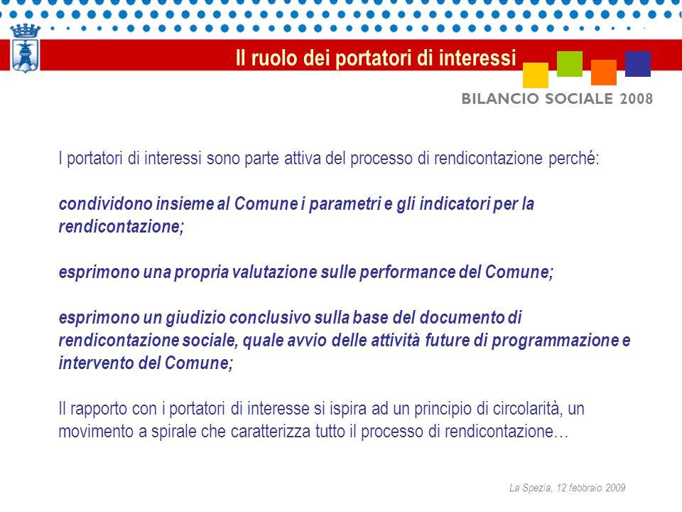 BILANCIO SOCIALE 2008 I portatori di interessi sono parte attiva del processo di rendicontazione perché: condividono insieme al Comune i parametri e g