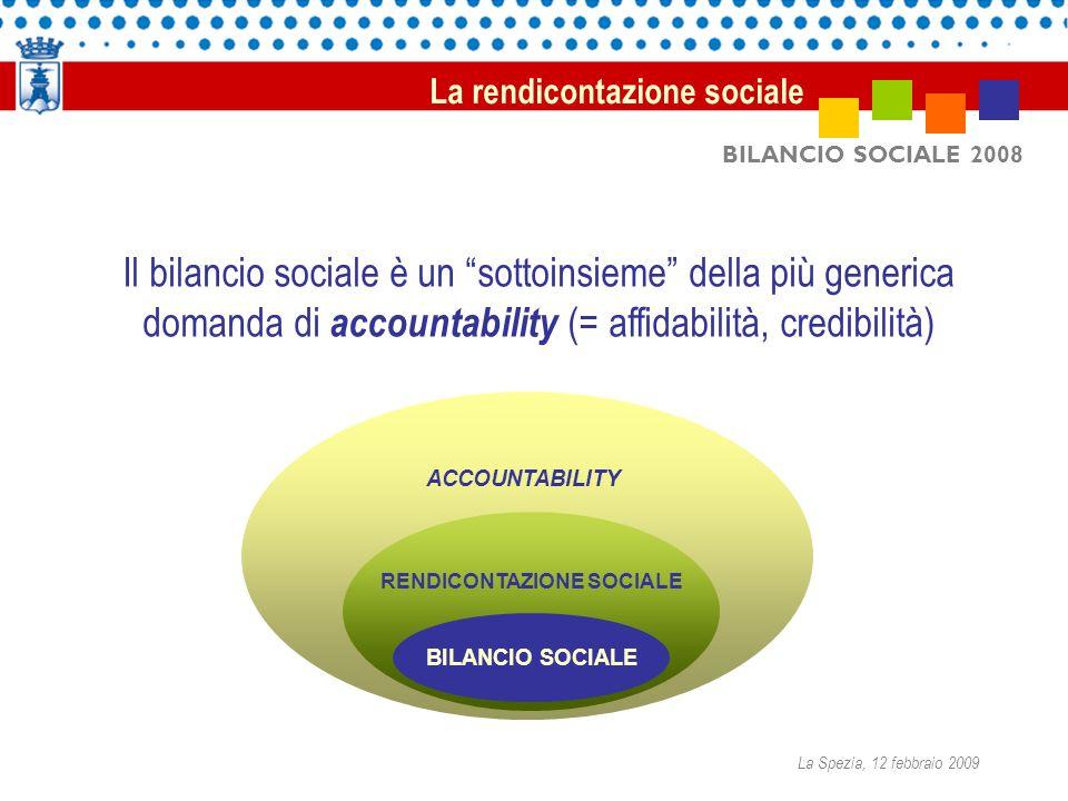 BILANCIO SOCIALE 2008 Il bilancio sociale è un sottoinsieme della più generica domanda di accountability (= affidabilità, credibilità) ACCOUNTABILITY RENDICONTAZIONE SOCIALE BILANCIO SOCIALE La rendicontazione sociale La Spezia, 12 febbraio 2009