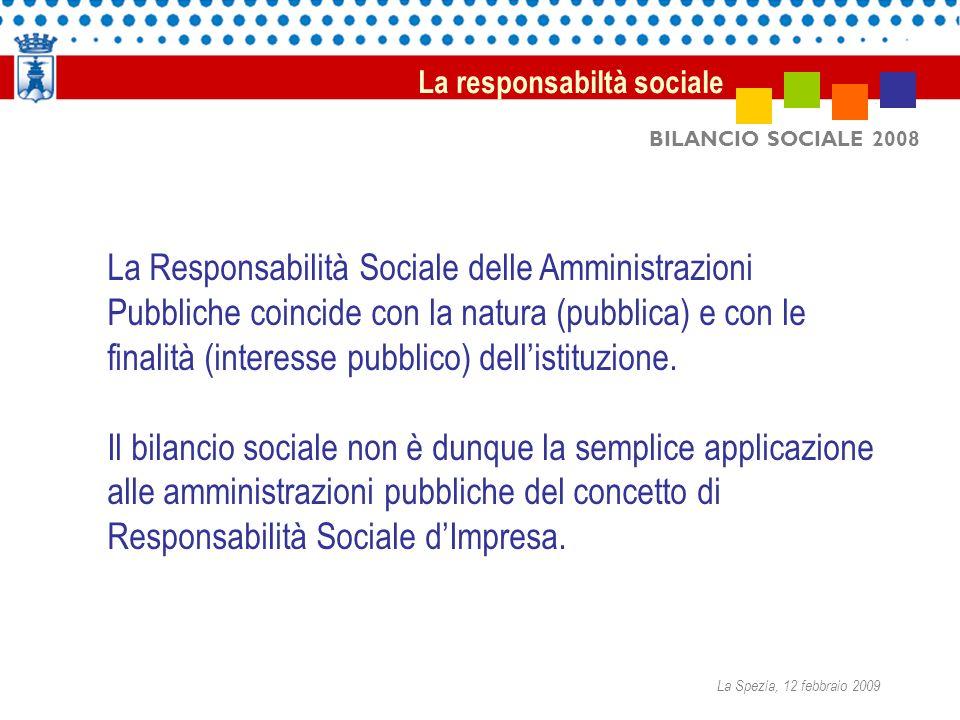 BILANCIO SOCIALE 2008 La Responsabilità Sociale delle Amministrazioni Pubbliche coincide con la natura (pubblica) e con le finalità (interesse pubblico) dellistituzione.