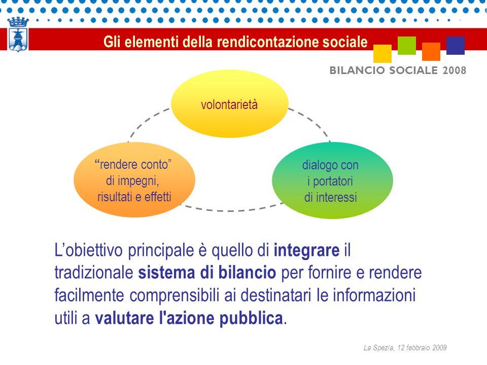 BILANCIO SOCIALE 2008 Lobiettivo principale è quello di integrare il tradizionale sistema di bilancio per fornire e rendere facilmente comprensibili a
