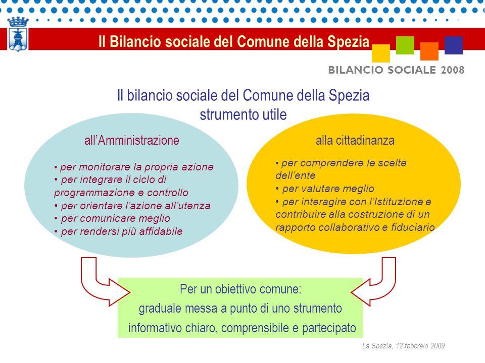 BILANCIO SOCIALE 2008 Il bilancio sociale del Comune della Spezia strumento utile allAmministrazionealla cittadinanza Per un obiettivo comune: gradual