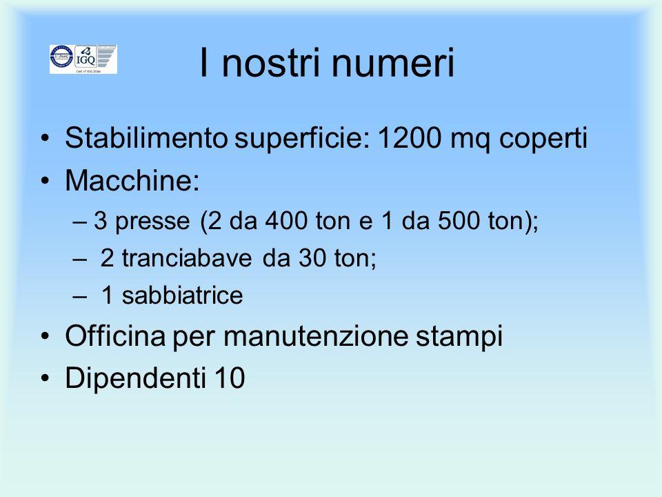 I nostri numeri Stabilimento superficie: 1200 mq coperti Macchine: –3 presse (2 da 400 ton e 1 da 500 ton); – 2 tranciabave da 30 ton; – 1 sabbiatrice