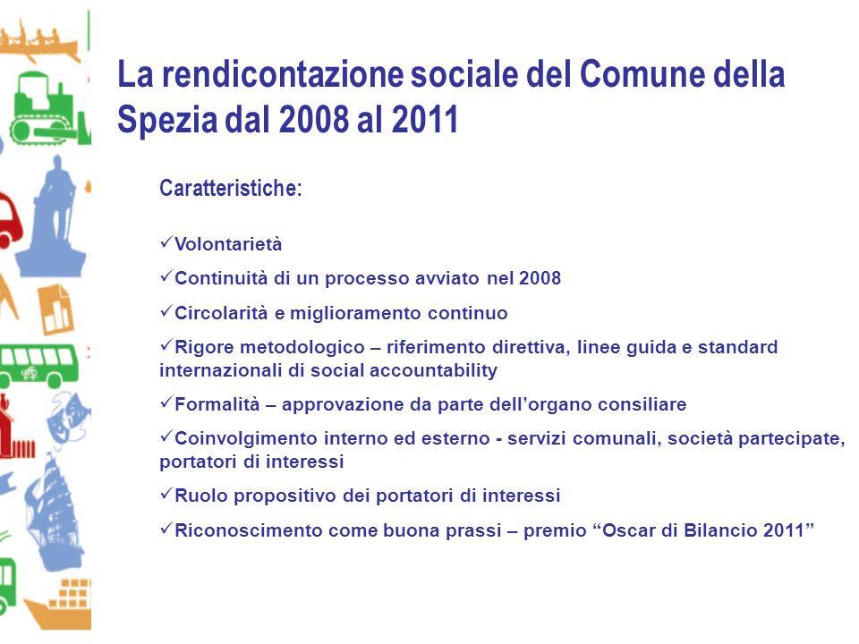 Per approfondimenti: Volume Bilancio Sociale di Mandato CD La rendicontazione sociale dal 2008 al 2011 Grazie per lattenzione Gruppo di lavoro Bilancio sociale Direzione operativa Tel.