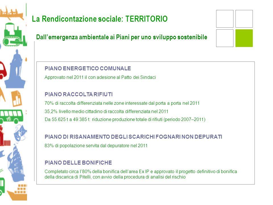 Dallemergenza ambientale ai Piani per uno sviluppo sostenibile PIANO ENERGETICO COMUNALE Approvato nel 2011 il con adesione al Patto dei Sindaci PIANO RACCOLTA RIFIUTI 70% di raccolta differenziata nelle zone interessate dal porta a porta nel 2011 35,2% livello medio cittadino di raccolta differenziata nel 2011 Da 55.625 t a 49.385 t: riduzione produzione totale di rifiuti (periodo 2007–2011) PIANO DI RISANAMENTO DEGLI SCARICHI FOGNARI NON DEPURATI 83% di popolazione servita dal depuratore nel 2011 PIANO DELLE BONIFICHE Completato circa l80% della bonifica dellarea Ex IP e approvato il progetto definitivo di bonifica della discarica di Pitelli, con avvio della procedura di analisi del rischio La Rendicontazione sociale: TERRITORIO