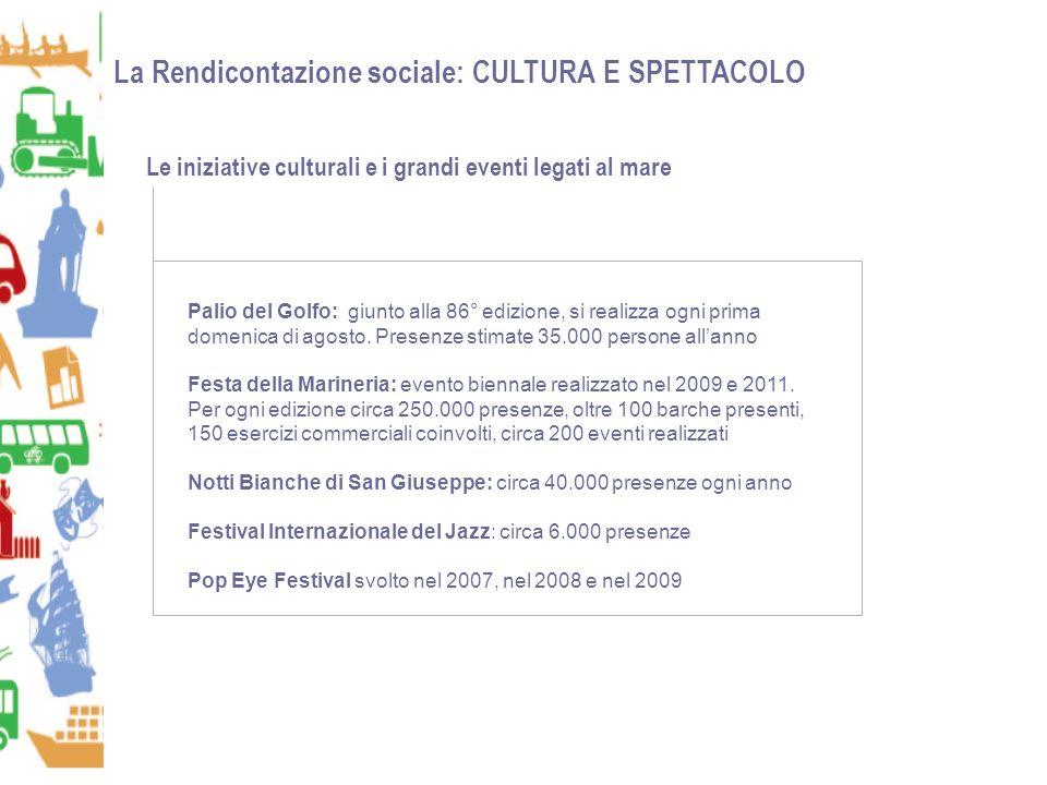 Le iniziative culturali e i grandi eventi legati al mare La Rendicontazione sociale: CULTURA E SPETTACOLO Palio del Golfo: giunto alla 86° edizione, si realizza ogni prima domenica di agosto.