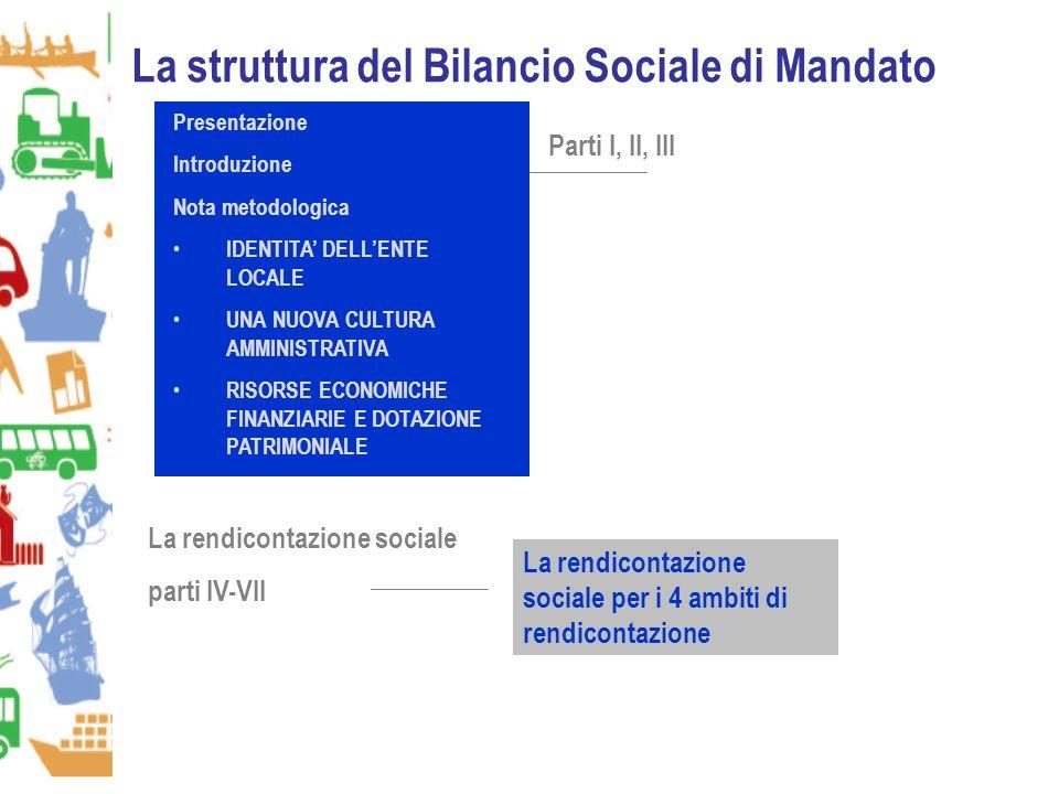 Presentazione Introduzione Nota metodologica IDENTITA DELLENTE LOCALE UNA NUOVA CULTURA AMMINISTRATIVA RISORSE ECONOMICHE FINANZIARIE E DOTAZIONE PATRIMONIALE Parti I, II, III Territorio LA CITTA La struttura del Bilancio Sociale di Mandato La rendicontazione sociale parti IV-VII La rendicontazione sociale per i 4 ambiti di rendicontazione