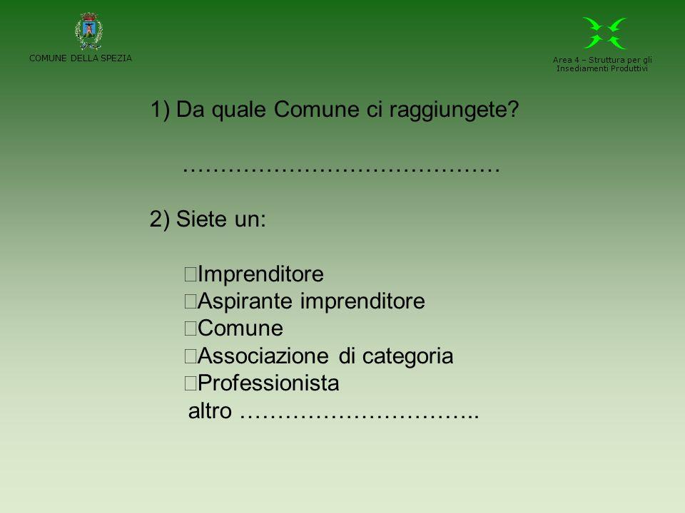 COMUNE DELLA SPEZIA Area 4 – Struttura per gli Insediamenti Produttivi 3) Come valutate complessivamente le pagine Web dello Sportello Unico per le imprese.