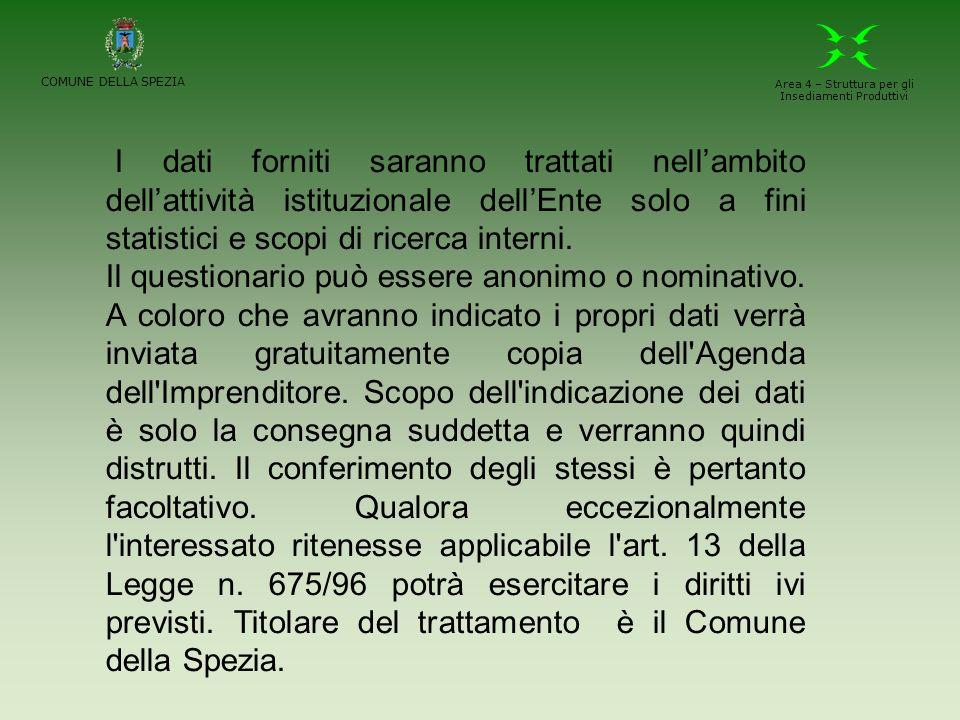 COMUNE DELLA SPEZIA Area 4 – Struttura per gli Insediamenti Produttivi