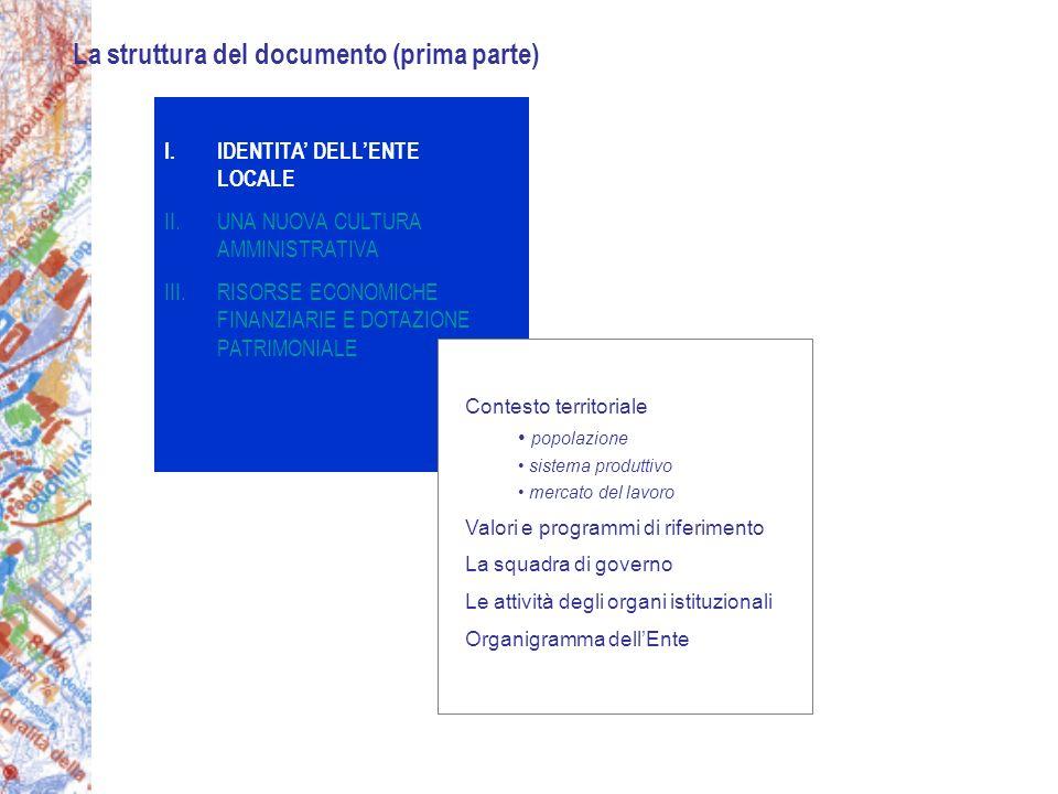 I.IDENTITA DELLENTE LOCALE II.UNA NUOVA CULTURA AMMINISTRATIVA III.RISORSE ECONOMICHE FINANZIARIE E DOTAZIONE PATRIMONIALE Contesto territoriale popolazione sistema produttivo mercato del lavoro Valori e programmi di riferimento La squadra di governo Le attività degli organi istituzionali Organigramma dellEnte La struttura del documento (prima parte)