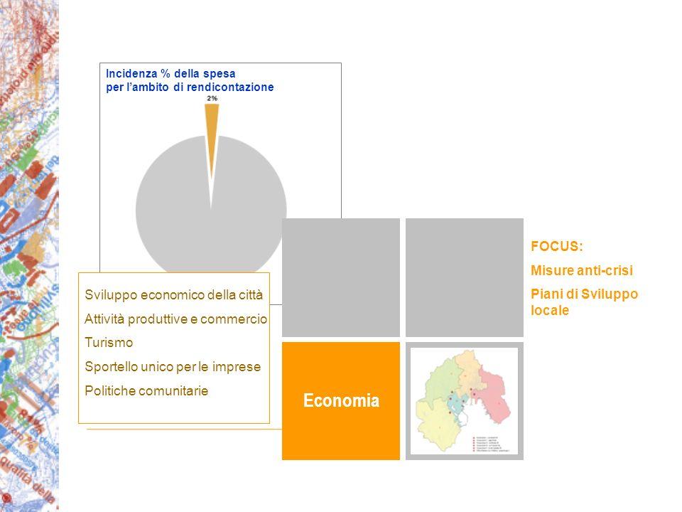 Economia Sviluppo economico della città Attività produttive e commercio Turismo Sportello unico per le imprese Politiche comunitarie Incidenza % della spesa per lambito di rendicontazione FOCUS: Misure anti-crisi Piani di Sviluppo locale