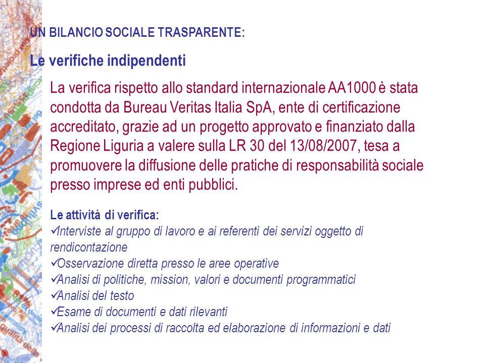 La verifica rispetto allo standard internazionale AA1000 è stata condotta da Bureau Veritas Italia SpA, ente di certificazione accreditato, grazie ad un progetto approvato e finanziato dalla Regione Liguria a valere sulla LR 30 del 13/08/2007, tesa a promuovere la diffusione delle pratiche di responsabilità sociale presso imprese ed enti pubblici.