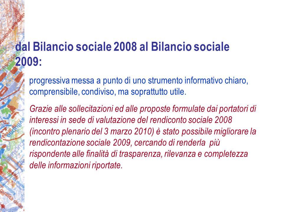dal Bilancio sociale 2008 al Bilancio sociale 2009: progressiva messa a punto di uno strumento informativo chiaro, comprensibile, condiviso, ma soprattutto utile.