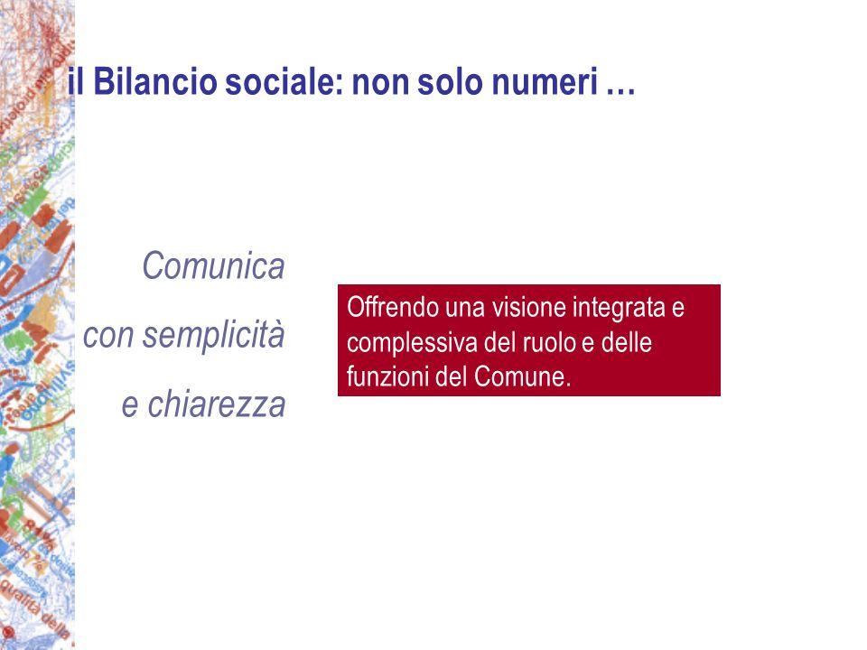 Comunica con semplicità e chiarezza Offrendo una visione integrata e complessiva del ruolo e delle funzioni del Comune.