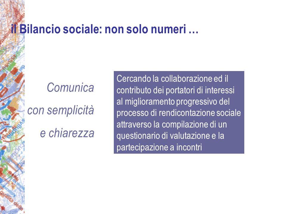 Cercando la collaborazione ed il contributo dei portatori di interessi al miglioramento progressivo del processo di rendicontazione sociale attraverso la compilazione di un questionario di valutazione e la partecipazione a incontri Comunica con semplicità e chiarezza il Bilancio sociale: non solo numeri …