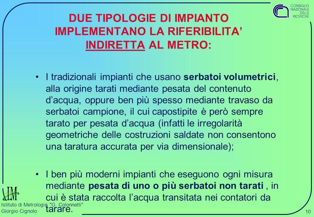 10 Istituto di Metrologia G.