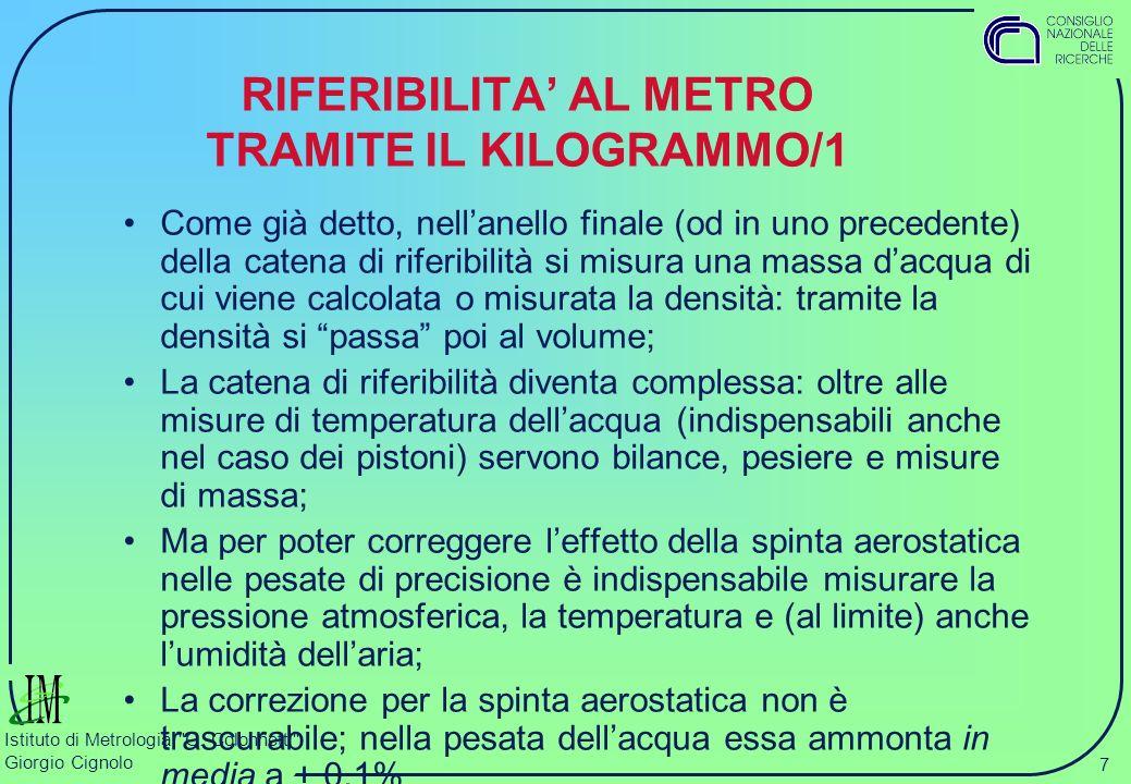 7 Istituto di Metrologia G.