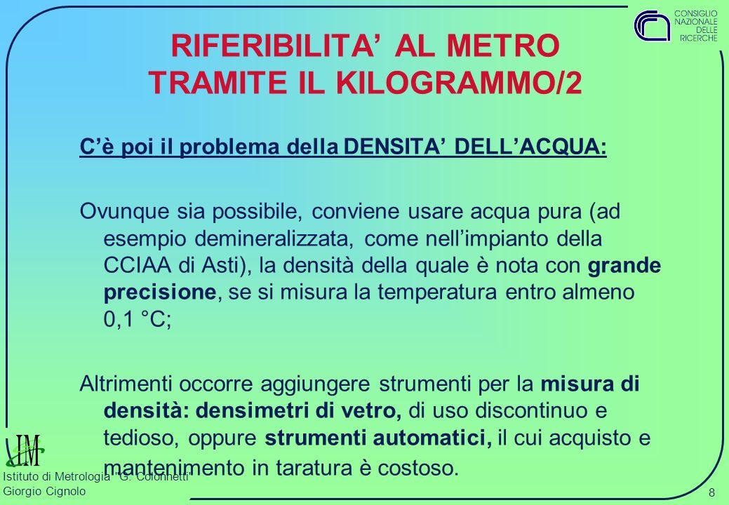 8 Istituto di Metrologia G.