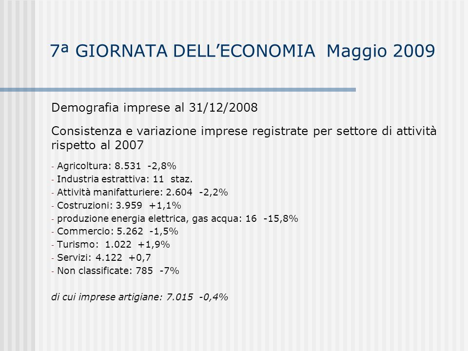 7ª GIORNATA DELLECONOMIA Maggio 2009 Imprenditoria femminile Imprese registrate: 6.583; – 2,3% rispetto al 2007 Variazione Piemonte: +0,1% Variazione Italia: +0,23% Totale cariche femminili (titolari, amministratrici, socie ed altre cariche) : 11.560 il 46,6% ha più di 50 anni il 47,1% ha unetà compresa tra i 30 e 49 anni il 6,2% ha meno di 30 anni