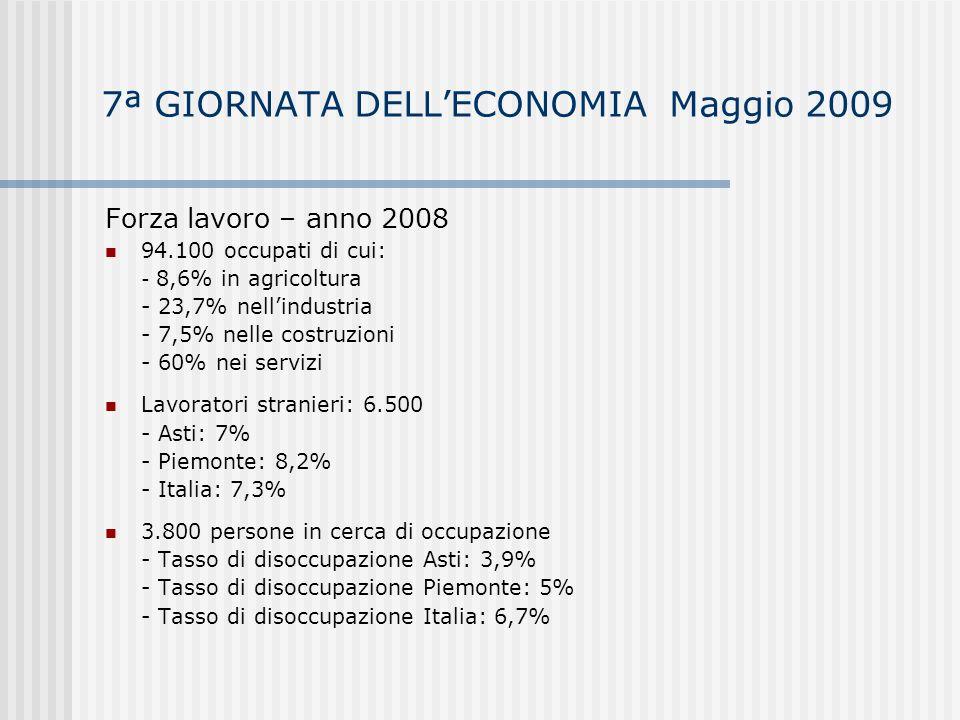 7ª GIORNATA DELLECONOMIA Maggio 2009 Turismo - anno 2008 Movimento turistico - Arrivi: 96.171 (+0,8% rispetto al 2007) Variazione regionale: +3,7% - Presenze: 242.231 (+6,1% rispetto al 2008) Variazione regionale: +12,1% Strutture ricettive: 408 - Alberghi: 60 (-1 unità rispetto al 2007) - Strutture extralberghiere: 348 (+17 unità rispetto al 2007) Ristorazione: 424 (+2,7% rispetto al 2007)