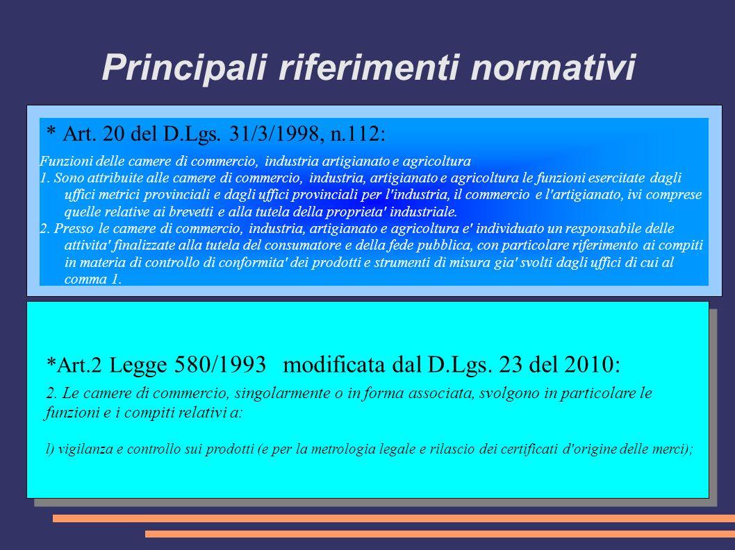 Principali riferimenti normativi * Art. 20 del D.Lgs.
