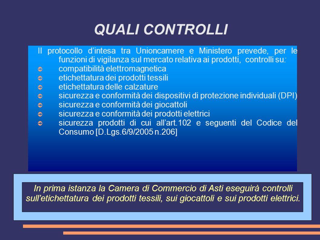QUALI CONTROLLI Il protocollo dintesa tra Unioncamere e Ministero prevede, per le funzioni di vigilanza sul mercato relativa ai prodotti, controlli su: compatibilità elettromagnetica etichettatura dei prodotti tessili etichettatura delle calzature sicurezza e conformità dei dispositivi di protezione individuali (DPI) sicurezza e conformità dei giocattoli sicurezza e conformità dei prodotti elettrici sicurezza prodotti di cui allart.102 e seguenti del Codice del Consumo [D.Lgs.6/9/2005 n.206] In prima istanza la Camera di Commercio di Asti eseguirà controlli sulletichettatura dei prodotti tessili, sui giocattoli e sui prodotti elettrici.
