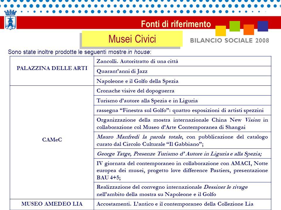 BILANCIO SOCIALE 2008 Fonti di riferimento Musei Civici PALAZZINA DELLE ARTI Zancolli.