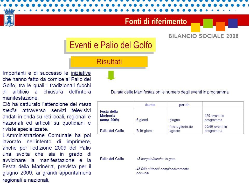 BILANCIO SOCIALE 2008 Fonti di riferimento Risultati Importanti e di successo le iniziative che hanno fatto da cornice al Palio del Golfo, tra le quali i tradizionali fuochi di artificio a chiusura dell intera manifestazione.
