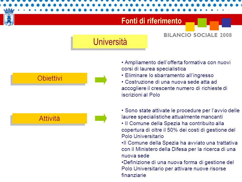 BILANCIO SOCIALE 2008 Archivi e biblioteche