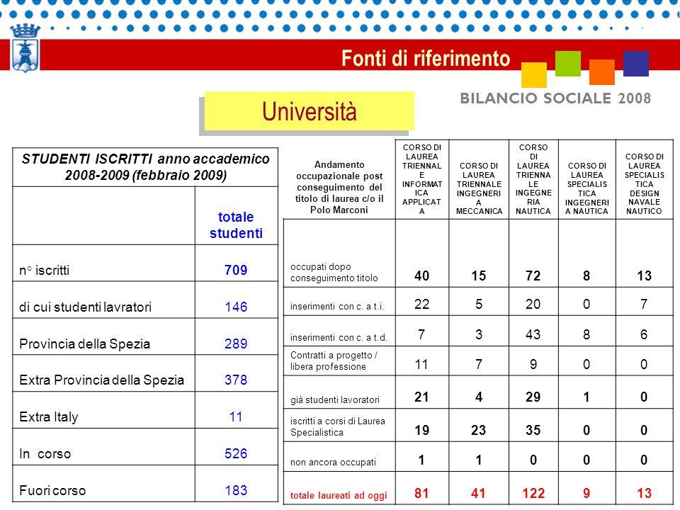 BILANCIO SOCIALE 2008 Fonti di riferimento Castello San Giorgio