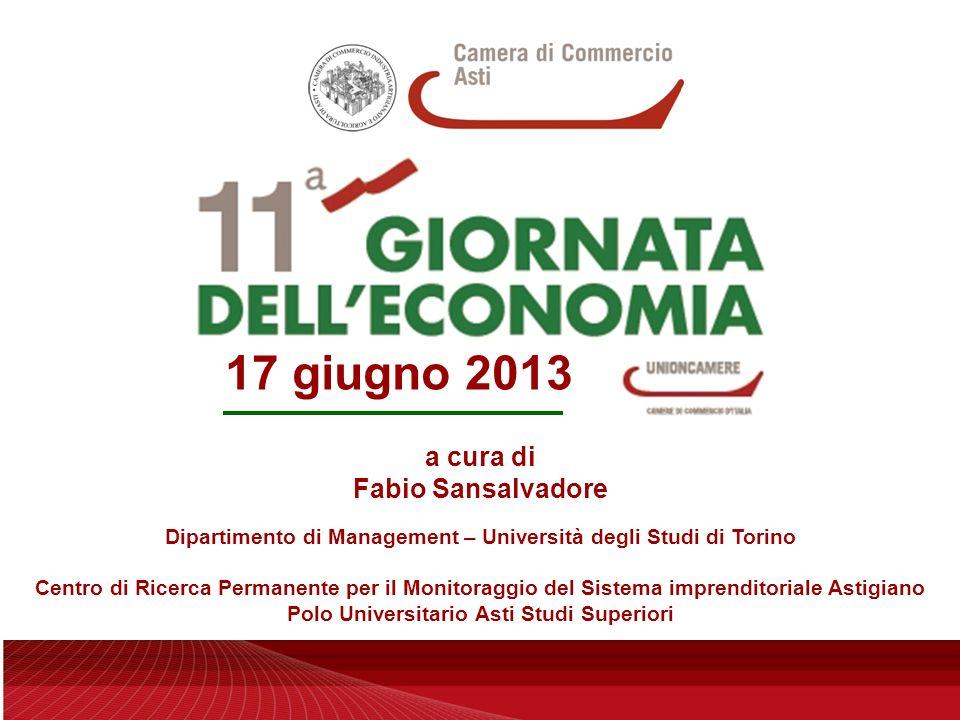 17 giugno 2013 a cura di Fabio Sansalvadore Dipartimento di Management – Università degli Studi di Torino Centro di Ricerca Permanente per il Monitora