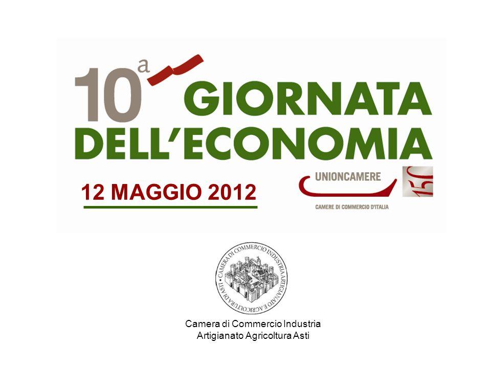 Camera di Commercio Industria Artigianato Agricoltura Asti 12 MAGGIO 2012